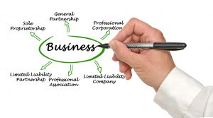 Business Law attorney, Lancaster Ohio 43130 Lawyer photo incorporation